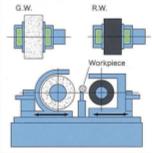 KOYO C3015 Grinding wheel
