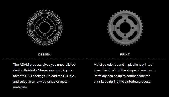 Markforged Metal X Printer Procedure