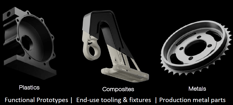 Markforged Sample Parts
