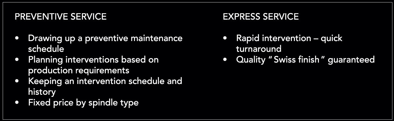BBN service chart