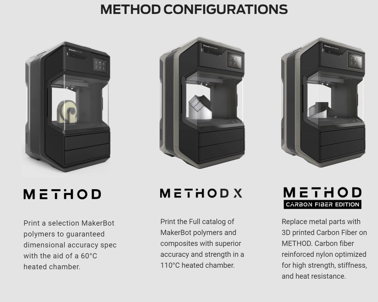 Stratasys MakerBot Method Configuration